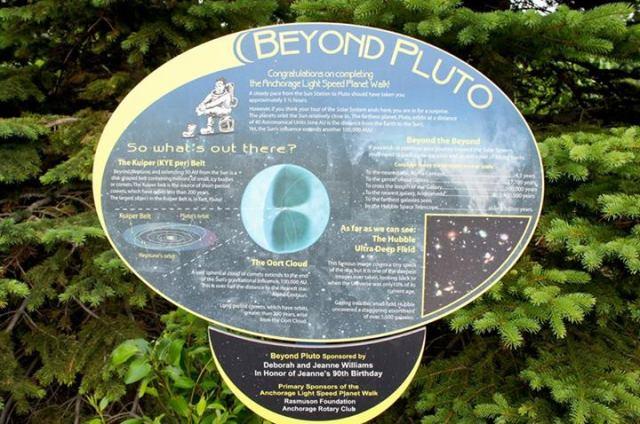 Planet Walk - Beyond Pluto